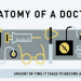 doctor salary infographic