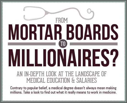 mdsalaries_infographic 2