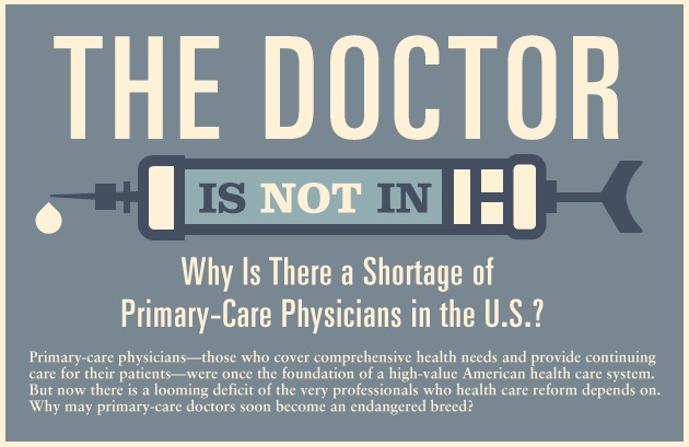 the doctor is not in infographic