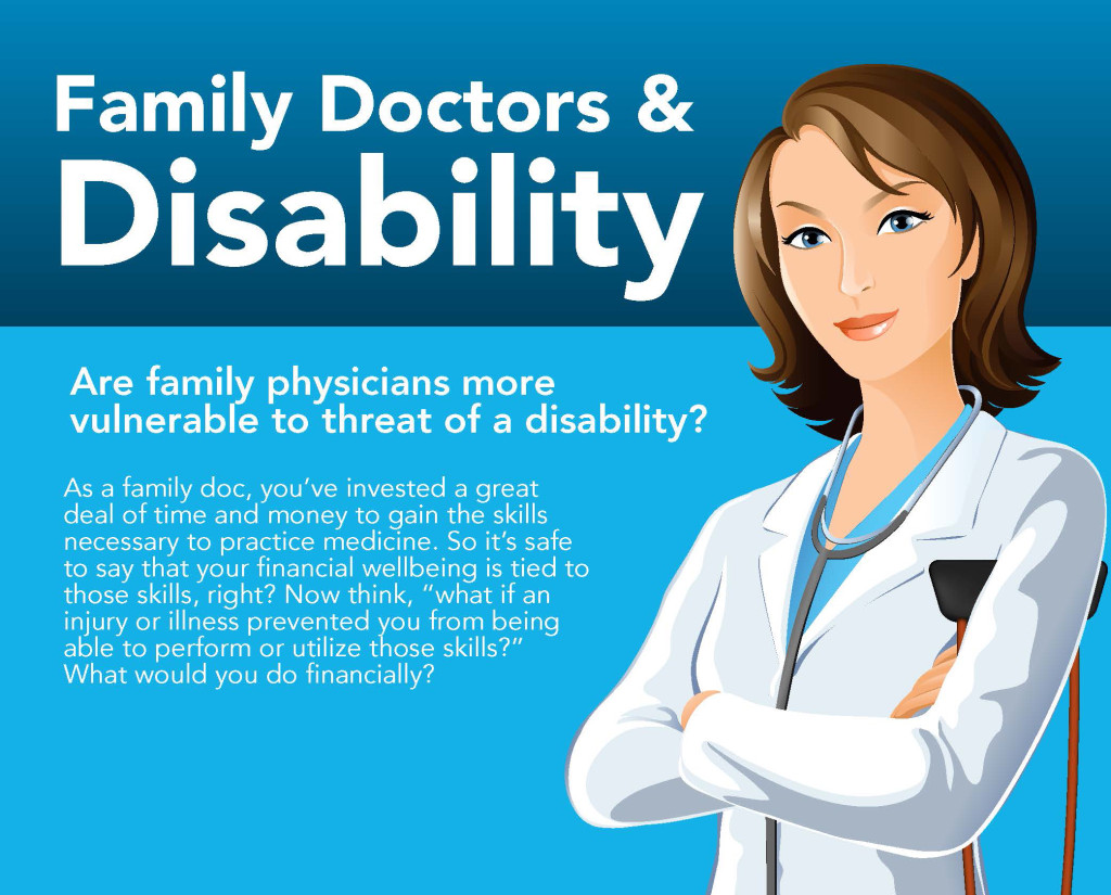 Family Doctors And Disability Infographic Md Salaries